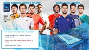 Risultati Masters Londra 19 novembre Djokovic Nishikori