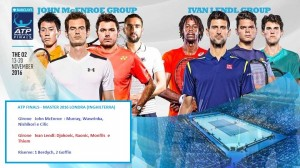 Risultato Murray Djokovic finale Masters 2016 Atp Londra 20 novembre