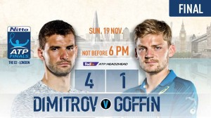 Risultato Dimitrov Goffin Finale Masters 19 novembre 2017