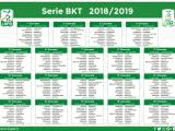 Nuova Serie B a 19 squadre: si inizia il 24 agosto 2018. Previste 38 giornate di campionato. La chiusura della stagione regolare '18-'19 è fissata per l'11 maggio / Il calendario del torneo è stato presentato sulla base di 3 delibere emanate ieri dalla Federazione italiana Gioco Calcio. Ecco i documenti ufficiali
