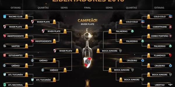 Albo d'oro Copa Libertadores: squadre vincitrici e finaliste dal 1960 ad oggi. Ecco i club campioni della 'Champions' del Sud America. River Plate-Buenos Aires vincitore 2018